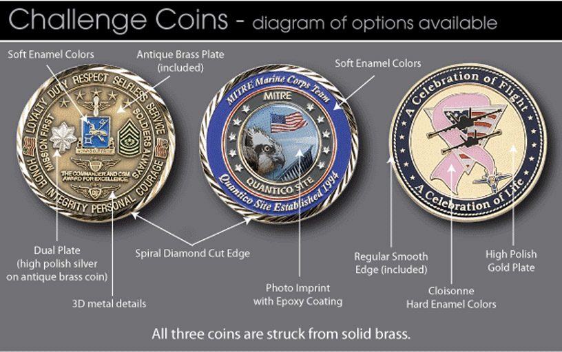 What is a challenge coin - what is a challenge coin You can download